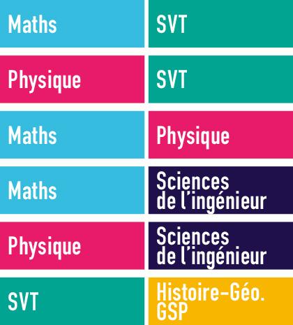 couple maths sciences bac general lycée sacre coeur
